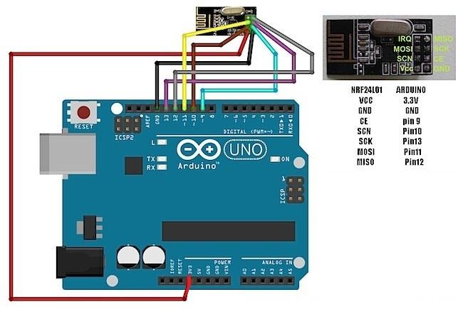 Schema di collegamento tra Arduino e il modulo nRF24L01+